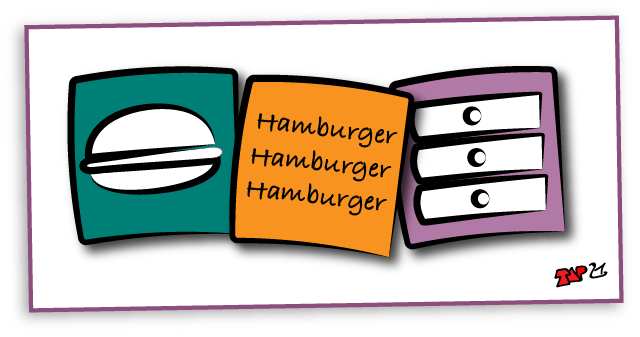 A cartoon of three icons - a hamburger, a list of three hamburgers, and a chest of three drawers