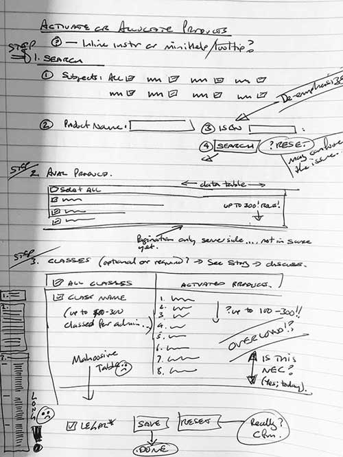 sketch wireframe of the new platform page showing the user evolving user journey through the business rules